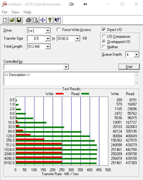 Benchmark using Atomos Powered Docking Station
