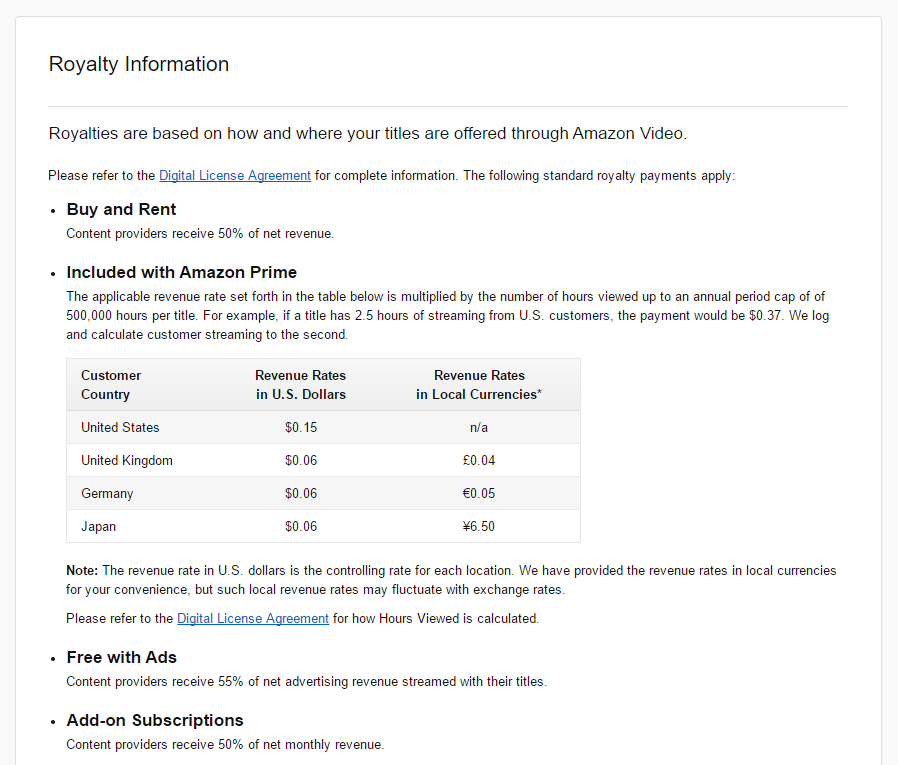 Amazon Video Royalties